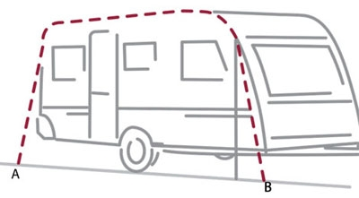 Caravan Awning Diagram